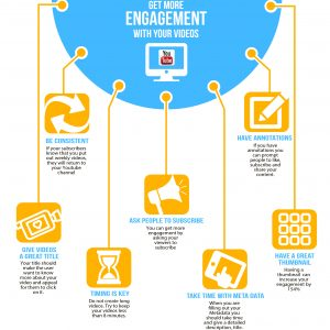 how-to-get-more-engagement-with-your-videos