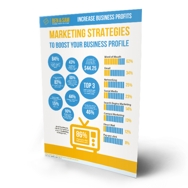 marketing-strategies-to-boost-your-business-profile-cheat-sheet-benandsam-thumbnail-600px
