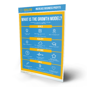 what-is-the-growth-model-cheat-sheet-benandsam-thumbnail-600px