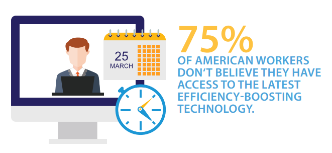 75 percent dont believe efficiency boosting technology