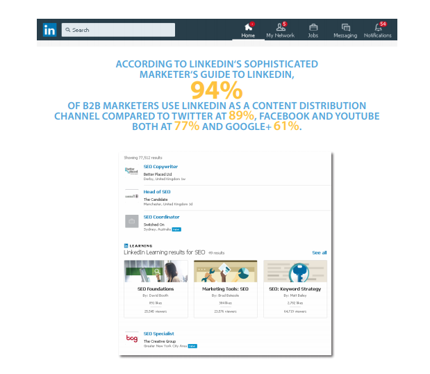 Tip 10 Linkedin Search Function