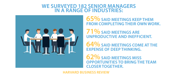 Tip No 9 - Surveyed 182 Senior Managers