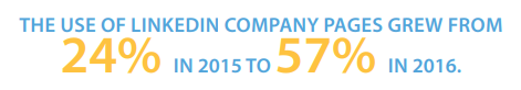 use of linkedin company pages